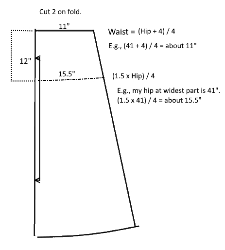 Drawing the skirt pattern